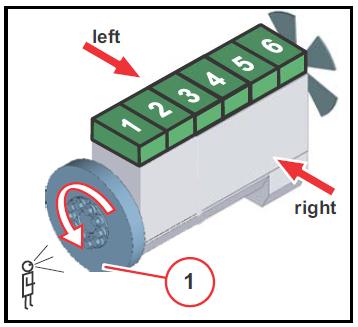 Sylinterinumero orientaatio 6.1